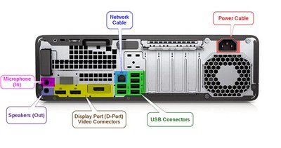 elitedesk 800 back ports