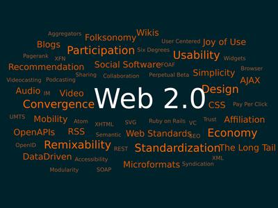 Tech terms image