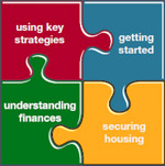 Financial Recovery Toolkit logo