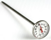Grilling with a Food Thermometer