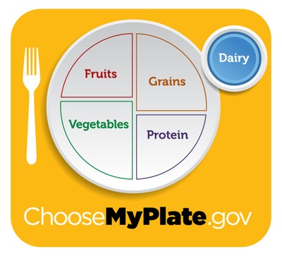 MyPlate Dairy Group
