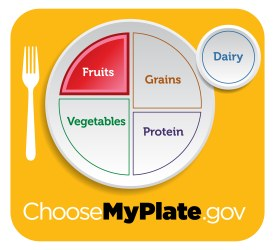 MyPlate Fruit Group