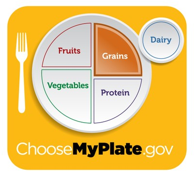 MyPlate Grains Group
