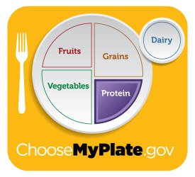 MyPlate Protein Group