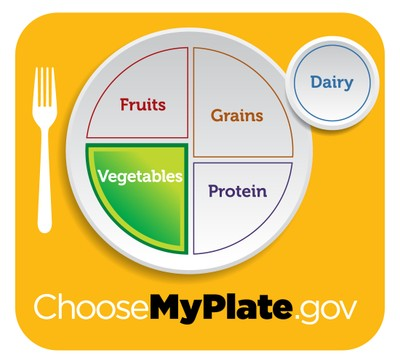 MyPlate Vegetable Group