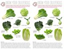 Know Your Cruciferous