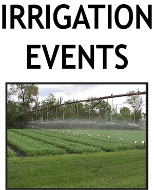 Irrigation Events