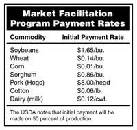Market Facilitation Program Payment Rates (NDSU Photo)