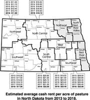 Estimated average cash rent per acre of pasture in North Dakota from 2013 to 2018.