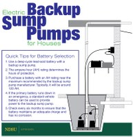 Electric Backup Sump Pumps for Houses - Quick Tips for Battery Selection