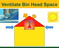 Ventilate the top of the bin to remove the solar heat gain that warms the grain.