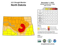 The U.S. Drought Monitor places nearly 7% of North Dakota under the extreme drought category.