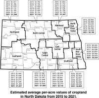 Estimated Average Cropland Per Acre Values