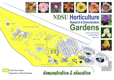 Vision for Future Expansion of the Gardens