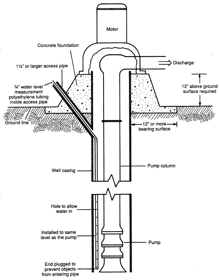 deep well pump installation diagram
