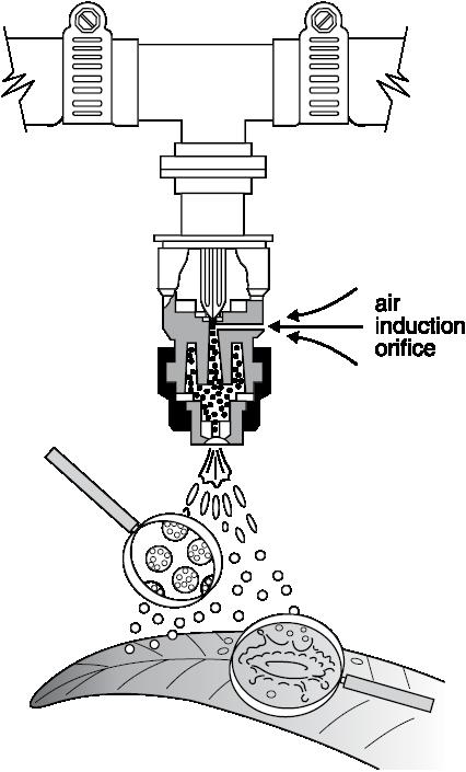 Reducing Spray Drift Publications
