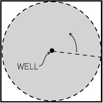 Center pivot