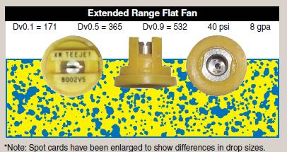 Extended Range Flat Fan