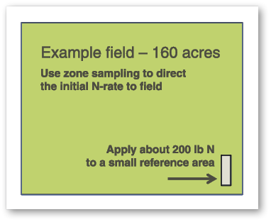 Use Zone sampling to direct
