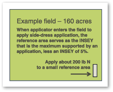 Applicator enters the field