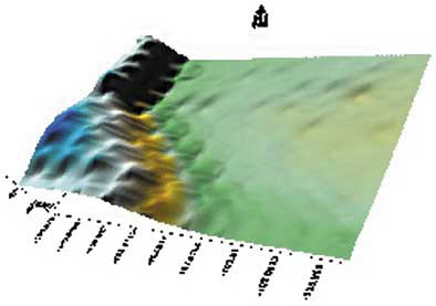 Colored elevation map of field near Beach ND