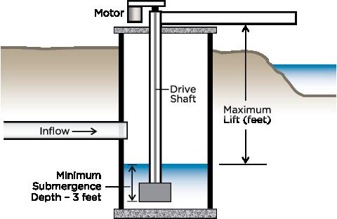 NDSU illustration