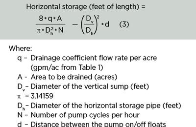 Horizontal storage