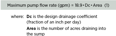 Maxium pump flow rate