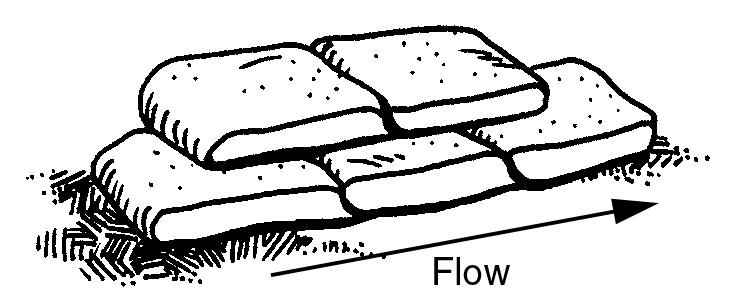 Parallel to flow of water
