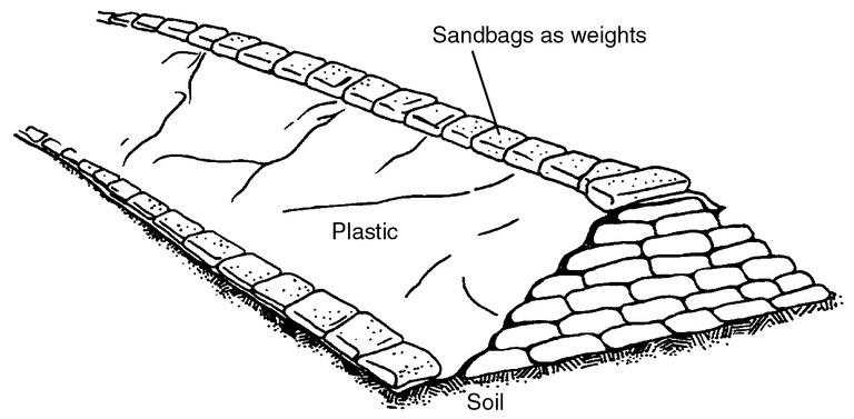 Sealing Dike