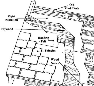 Figure 3 outside