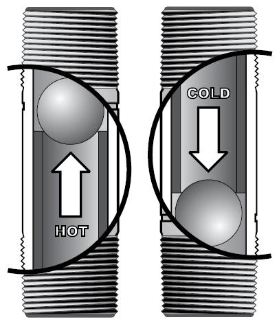 Heat traps