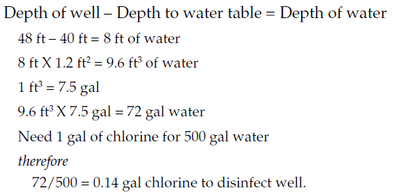 Calculations for chlorine