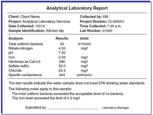 water quality lab report Water quality lab report - best college essay writing service - we help students to get quality paper assignments at the lowest prices online academic writing and.