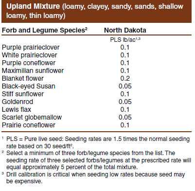 Upland Mixutre for Legumes