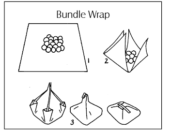 Bundle wrap