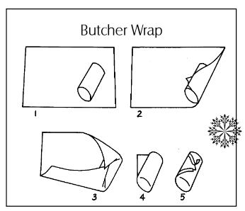 Butcher wrap