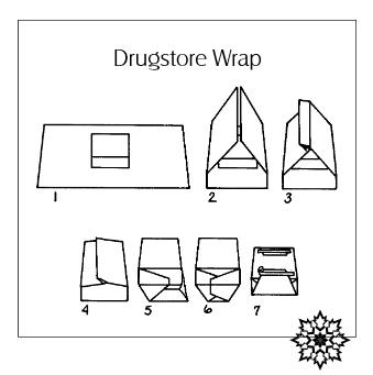 Drugstore wrap