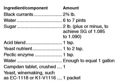 Black Currant Wine Ingredients