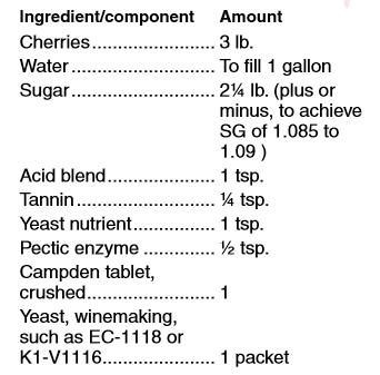 Cherry wine Ingredients