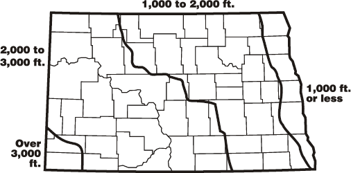Altitude of ND