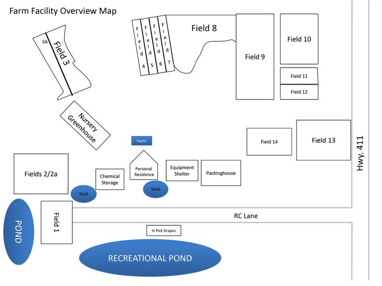farm facility overview map