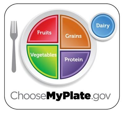 Myplate Logo
