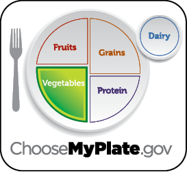 MyPlate Vegetables