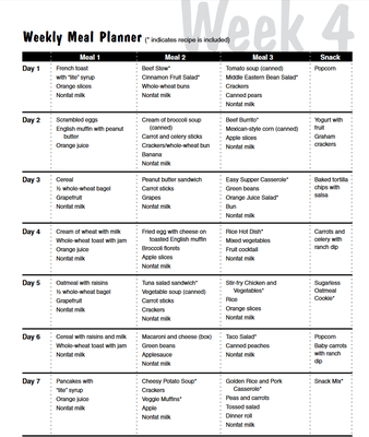Weekly Meall Planner