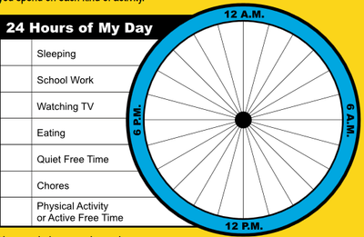 24 Hours of my day