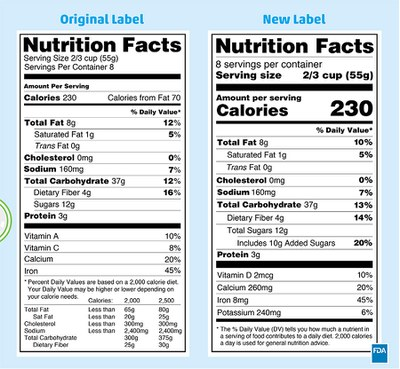 Original and New Nutrition Labels