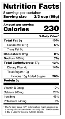 nutrition facts label with comparison