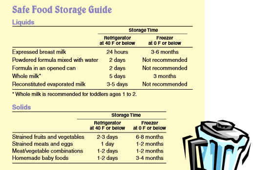 Safe Food Storage