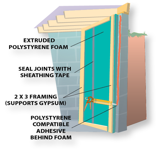 Page 24 inside insulation